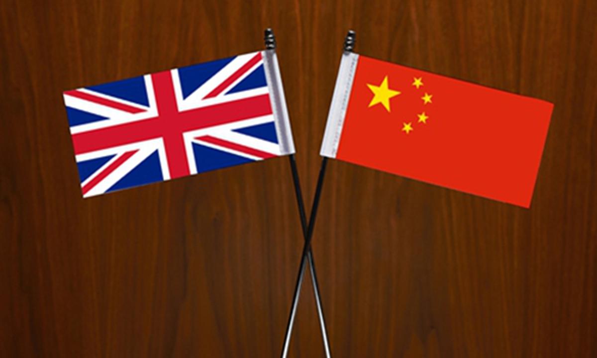 China and UK By Rizwan Ghani